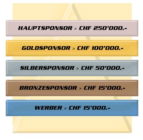 SCL-Tigers_Sponsorenpyramide